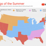 YouTube Top 10 Songs of the Summer US List